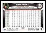 2011 Topps #243  Omar Vizquel  Back Thumbnail