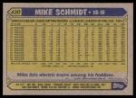 1987 Topps #430  Mike Schmidt  Back Thumbnail