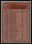 1981 Topps #666   Tigers Team Checklist Back Thumbnail