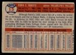1957 Topps #15  Robin Roberts  Back Thumbnail