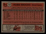 1981 Topps Traded #742 T Hubie Brooks  Back Thumbnail
