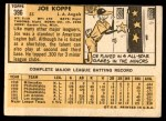 1963 Topps #396  Joe Koppe  Back Thumbnail