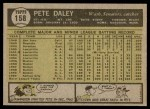 1961 Topps #158  Pete Daley  Back Thumbnail