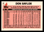 1983 Topps Traded #8 T Don Baylor  Back Thumbnail