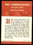 1963 Fleer #31  Ray Abruzzese  Back Thumbnail