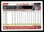 2004 Topps #635  Craig Biggio  Back Thumbnail