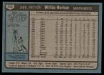 1980 Topps #532  Willie Horton  Back Thumbnail