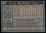 1980 Topps #706  Tippy Martinez  Back Thumbnail