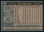 1980 Topps #465  Rick Monday  Back Thumbnail