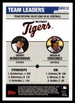 2006 Topps Update #312   -  Jeremy Bonderman / Magglio Ordonez Tigers Team Leaders Back Thumbnail