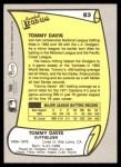 1988 Pacific Legends #83  Tommy Davis  Back Thumbnail