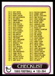 1980 Topps #246   Checklist 133-264 Front Thumbnail