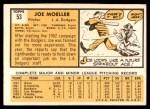 1963 Topps #53  Joe Moeller  Back Thumbnail