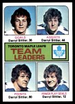 1975 Topps #328   -  Darryl Sittler Maple Leafs Leaders Front Thumbnail