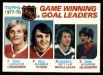 1978 Topps #69   -  Guy Lafleur / Bill Barber / Darryl Sittler / Bob Bourne League Leaders Front Thumbnail