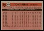 1981 Topps #575  Tony Perez  Back Thumbnail