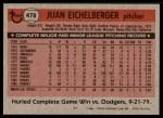 1981 Topps #478  Juan Eichelberger  Back Thumbnail