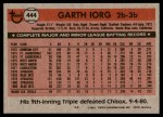 1981 Topps #444  Garth Iorg  Back Thumbnail