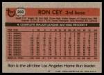 1981 Topps #260  Ron Cey  Back Thumbnail