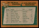 1978 Topps #196   Rockies Team Checklist Back Thumbnail