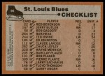 1975 Topps #96   Blues Team Checklist Back Thumbnail