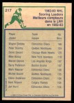 1983 O-Pee-Chee #217   -  Wayne Gretzky League Leaders Back Thumbnail