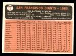 1966 Topps #19   Giants Team Back Thumbnail