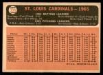 1966 Topps #379   Cardinals Team Back Thumbnail