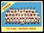 1966 Topps #379   Cardinals Team Front Thumbnail