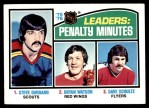 1976 Topps #4   -  Steve Durbano / Bryan Watson / Dave Schultz Penalty Min. Leaders Front Thumbnail