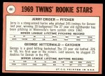 1969 Topps #491 YN  -  George Mitterwald / Jerry Crider Twins Rookies Back Thumbnail