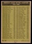1961 Topps #42   -  Minnie Minoso / Pete Runnels / Bill Skowron / Al Smith AL Batting Leaders Back Thumbnail