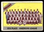1966 Topps #303 xDOT  Indians Team Front Thumbnail