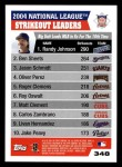 2005 Topps #348   -  Randy Johnson / Ben Sheets / Jason Schmidt Leaders Back Thumbnail
