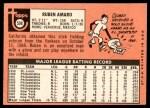 1969 Topps #598  Ruben Amaro  Back Thumbnail