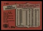 1987 Topps #140  Dave Jennings  Back Thumbnail