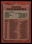 1987 Topps #172   Seahawks Leaders Back Thumbnail