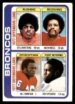 1978 Topps #508   Broncos Leaders Checklist Front Thumbnail