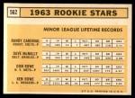 1963 Topps #562   -  Dave McNally / Ken Rowe / Randy Cardinal / Don Rowe Rookie Stars   Back Thumbnail