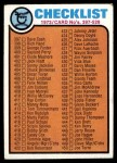 1973 Topps #453   Checklist 4 Front Thumbnail