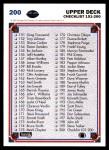 1991 Upper Deck #200   Checklist 101-200 Back Thumbnail