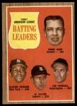 1962 Topps #51   -  Al Kaline / Norm Cash / Elston Howard / Jimmy Piersall AL Batting Leaders Front Thumbnail