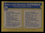 1982 Topps #267  John Hannah / Charley Hannah  Back Thumbnail
