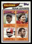 1982 Topps #271   Falcons Leaders Front Thumbnail