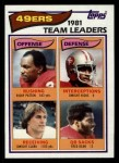 1982 Topps #477   49ers Leaders Front Thumbnail